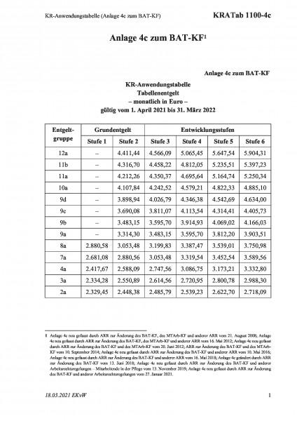 1100-4c KR-Anwendungstabelle (Anlage 4c zum BAT-KF)