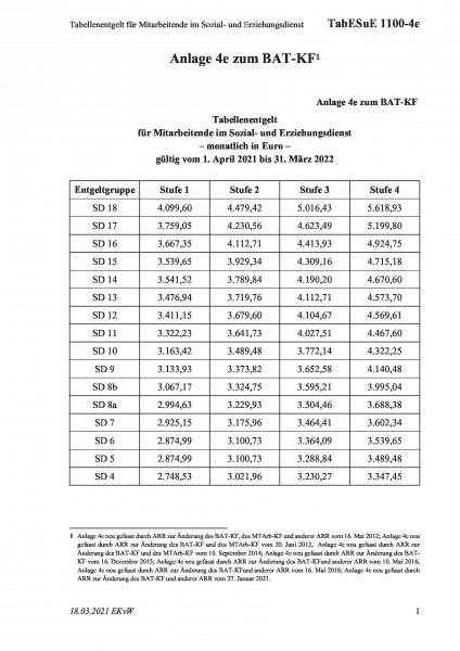 1100-4e Tabellenentgelt für Mitarbeitende im Sozial- und Erziehungsdienst