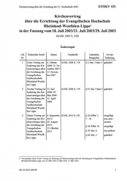 431 Kirchenvertrag über die Errichtung einer Fachhochschule